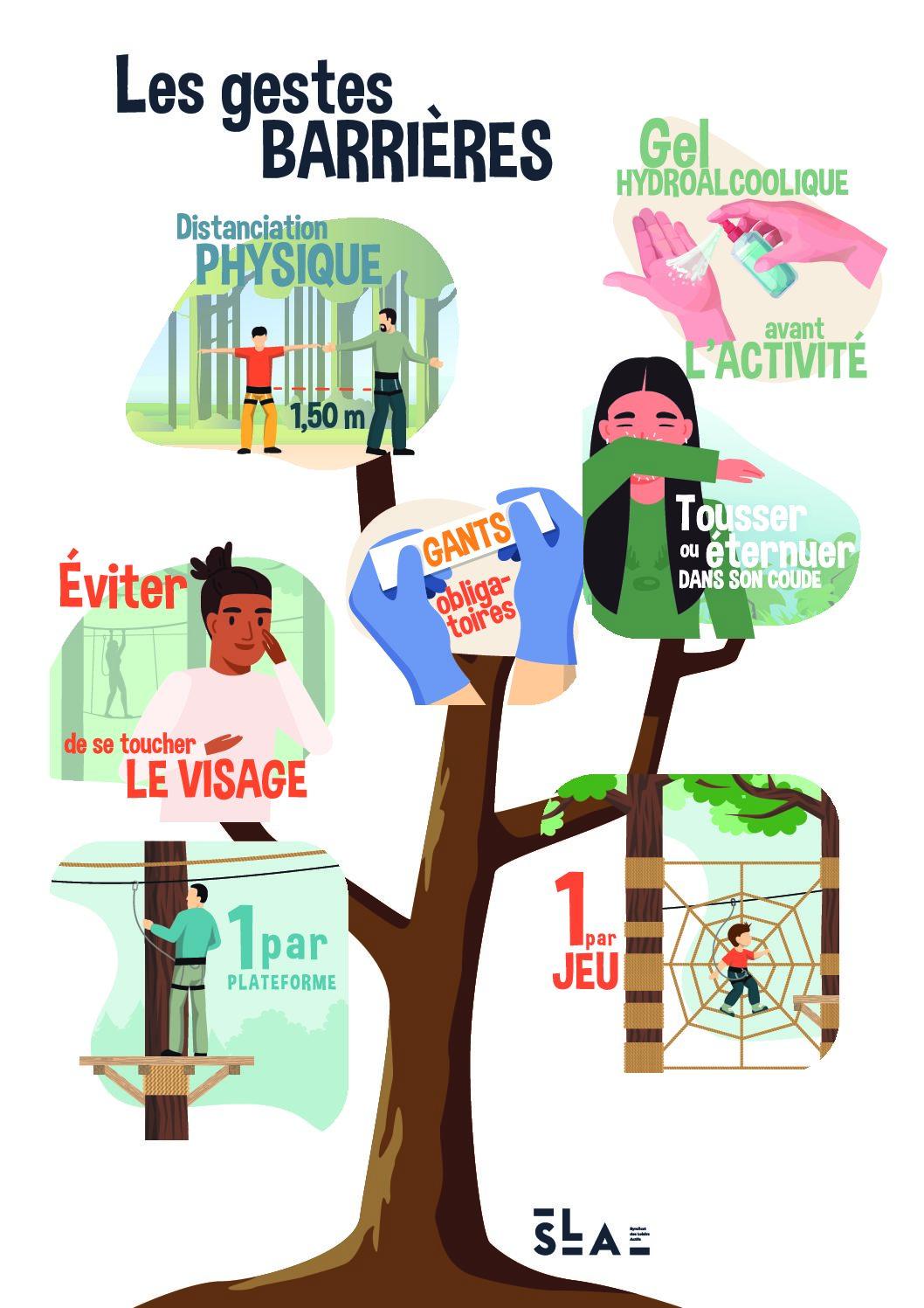 Adrénature parc aventure: ouverture le mercredi 27 mai